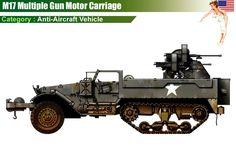 M17 Multiple Gun Motor Carriage