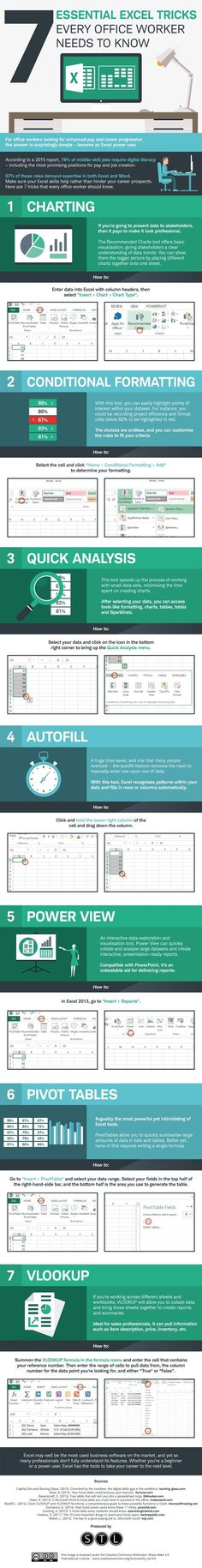 7 Microsoft Excel Tips for Work - The Muse: Here are seven Microsoft Excel tips…