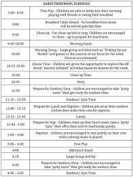 Preschool Teacher Observation Checklist  Curriculum Standards