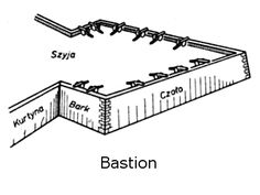 Image result for dzieło bastion