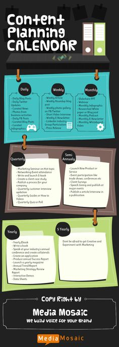 Content Planning Calender for Niche Content Marketing by MediaMosaic , via Behance