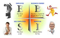 Where do you fit in? Are you an E, S, B or I? If you plan to stay there, make sure you love it dearly!