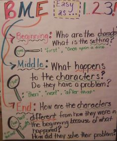 narrative anchor chart beginning middle end
