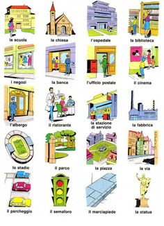 Italiano - Everyday building names #homeschool