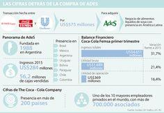 Coca-Cola venderá jugos de soya de la marca AdeS a partir de octubre