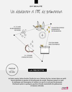 DIY Beauté : un déodorant à l'huile essentielle de palmarosa - RTBF Beaute