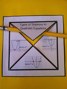 Types of Solutions to Quadratic Equations, with graphs showing double root, two real roots, and two complex roots.