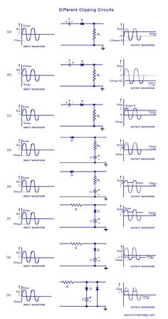 electronic circuit projects electrical engineering Different-Clipping-Circuits Electronics Projects, Simple Electronics, Hobby Electronics, Electronic Circuit Projects, Electrical Projects, Electronics Components, Electronic Engineering, Basic Electrical Engineering, Electrical Tools
