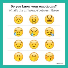 What emoticons means - Business Insider Medan, Emoticon Meaning, Emojis Meanings, Good To Know, Did You Know, Different Emojis, Emoji Defined, Emoji Keyboard, Crying Face