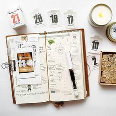 How is your Sunday going ? #TravelersNotebook#travelerscompany#我的2018直式週記手帳本#sh2018生活記#sannie365joyfuldays#最享受的時刻