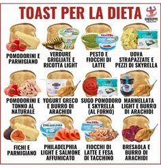 Healthy Tips, Healthy Recipes, E Sport, Pane Tostato, Recipies, Food Porn, Nutrition, Pasti Sani, Fitness