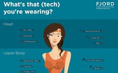 What's That Tech You're Wearing? #infographic