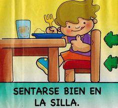 Vocabulario en imágenes. Maestra de Infantil y Primaria.: Normas a la hora de comer. Hábitos de higiene y alimentación.
