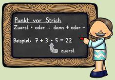 Grundschul-Ideenbox: Merkplakate Mathe