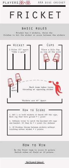 Golf Rules How to Play Fricket Infographic. What's Fricket? Think Cricket Frisbee = Fricket or AKA Disc Golf. We covers the Fricket Rules here, this is a great DIY outdoor game too. Youth Games, Games For Teens, Adult Games, Lawn Games, Backyard Games, Pole Games, Outdoor Drinking Games, Outdoor Games Adults, Indoor Games