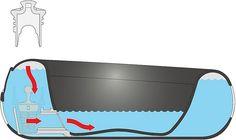 Heyrex Torus Filtered Water Bowl, Charcoal, 68-oz - Chewy.com Dog Water Bowls, Water Filter, Filters, Charcoal, Red, Water Purification, Water Filters