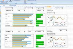Excel — не самая дружелюбная программа на свете. О бычный пользователь использует лишь 5% её возможностей и плохо представляет, какие сокровища скрывают её недра. Используя советы Excel-гуру, можно научиться сравнивать прайс-листы, прятать секретную информацию от чужих глаз и составлять аналитические отчёты в пару кликов.