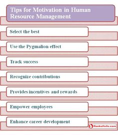 characteristics of shrm Research and practice in  essentially, shrm  it is necessary to identify the impact of personnel factors on hrm based on prominent characteristics.