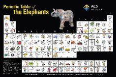 Periodic Table of Elephants