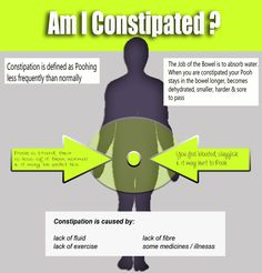 constipation - causes, symptoms & treatment Online Pharmacy, Medical Conditions, Conditioner, Medicine, How Are You Feeling, Feelings, Medical