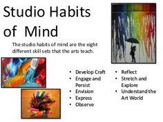 High School Art, Middle School Art, Habits Of Mind, Arts Integration, Art Worksheets, Art Curriculum, Art Classroom, Classroom Ideas, Teaching Art