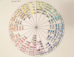 Prismacolor 150 count 18 section Color Wheel. Created by Leah Henderson