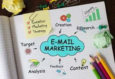 An email is a powerful tool that you can optimize for e-commerce success. Email marketing is one of the best tactics to promote your website's content directly to your audience.