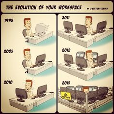 The evolution of the workspace.