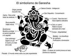 el simbolo de ganesha http://4.bp.blogspot.com/-LFrFTK7y8VI/Tod4k9uJEQI/AAAAAAAAAkk/PxH220nH3oQ/s640/n102444664480_1797401_2820579.jpg