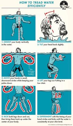 How to Tread Water Efficiently The Art of Manliness is part of Survival life hacks In a father from South Africa was on a surfing trip in the Indian Ocean One night, after getting - Wilderness Survival, Camping Survival, Outdoor Survival, Survival Prepping, Survival Gear, Survival Skills, Survival Essentials, Survival Shelter, Survival School
