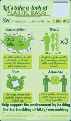 Plastic waste infographic...Great insight into why #Austin banned them!
