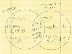 hipster vs. mountain man. both pls!