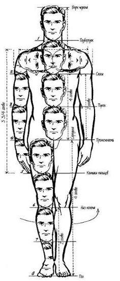 Image result for как рисовать тело человека