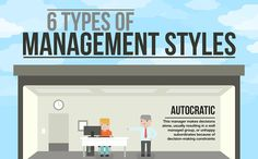 Management styles are different from person to person. Find out which style you or your boss favors take a look at the infographic.