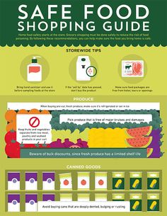 Safe Food Shopping Guide to help you eat safe this holiday season! Health Snacks For Work, Food Handling, Nutrition And Dietetics, Best Homemade Dog Food, Eat Smart, Home Food, Health Eating, Food Facts, Food Safety