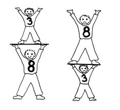 "Remembering Proper and Improper Fractions by Donnalyn Yates-""We talked about whether it was proper (or right) for a small child to have to hold a very large child. The students agreed that was improper or not the right thing to do. When we drew the proper fraction illustration, it made sense that this was the proper way."""
