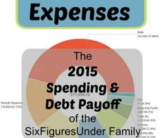 A Year of Expenses-- 2015 Spending and Debt Payoff of the SixFiguresUnder Family