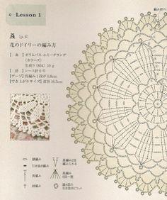 blossom: crochet x