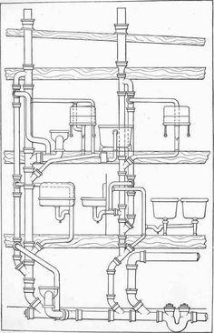 Obnoxiously loud pipes that like to squeal and hammer are easy situations to correct *** Catch out more at the image link. Plumbing Tools, Plumbing Pipe, Plumbing Vent, Bathroom Plumbing, Plumbing Fixtures, Bathroom Plans, Bathroom Fixtures, Detail Architecture, Plumbing Installation