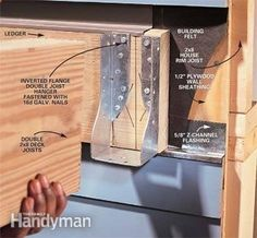 Inverted hanger for end of the ledger board !