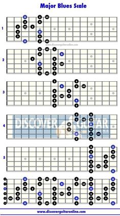 Major Blues Scale: 5 patterns Discover Guitar Online, Learn to Play Guitar Guitar Scales Charts, Guitar Chords And Scales, Music Chords, Guitar Chord Chart, Blues Guitar Chords, A Minor Guitar Chord, Beginner Guitar Scales, Minor Scale Guitar, Guitar Scale Patterns
