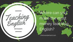 Teaching English Infograph | Life in Wanderland