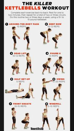 Fitness Workouts, Yoga Fitness, Fitness Pal, Weight Training Workouts, Health And Fitness Tips, At Home Workouts, Fitness Motivation, Video Fitness, Health Tips
