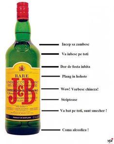 Când bei whisky - Viral Pe Internet Scotch Whisky, Humor, Bottle, Funny, Internet, Beans, Tattoo, Alcohol, Scotch Whiskey
