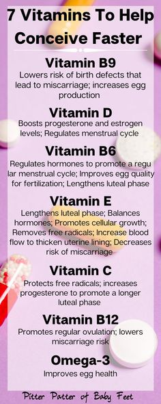Fertility Foods, Boost Fertility, Fertility Boosters, Pregnancy Help, Vitamins For Pregnancy, Baby Life Hacks, Future Mom, Baby Planning, Trying To Conceive