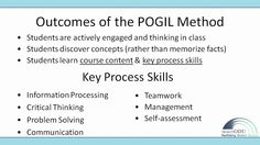 Teacher presentation explaining POGIL & it's intersection with Constructivist learning.