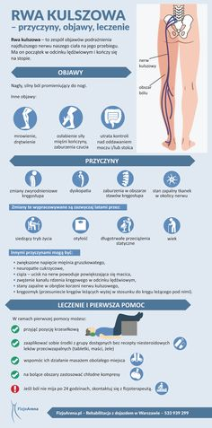 Rwa kulszowa objawy przyczyny leczenie infografika Heath And Fitness, Medical Terminology, Health Department, Simple Life Hacks, Sciatica, Young Living Essential Oils, Physical Therapy, Healthy Tips, Health And Beauty