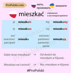 Polish Language, Poland Travel, Learn Polish