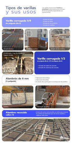 Concrete Cement, Construction Design, School Architecture, Hare, Back To School, Home Appliances, Tools, Home Decor, Arquitetura