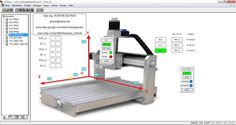 16 Best Industrial Automation images in 2016 | Raspberry, Arduino